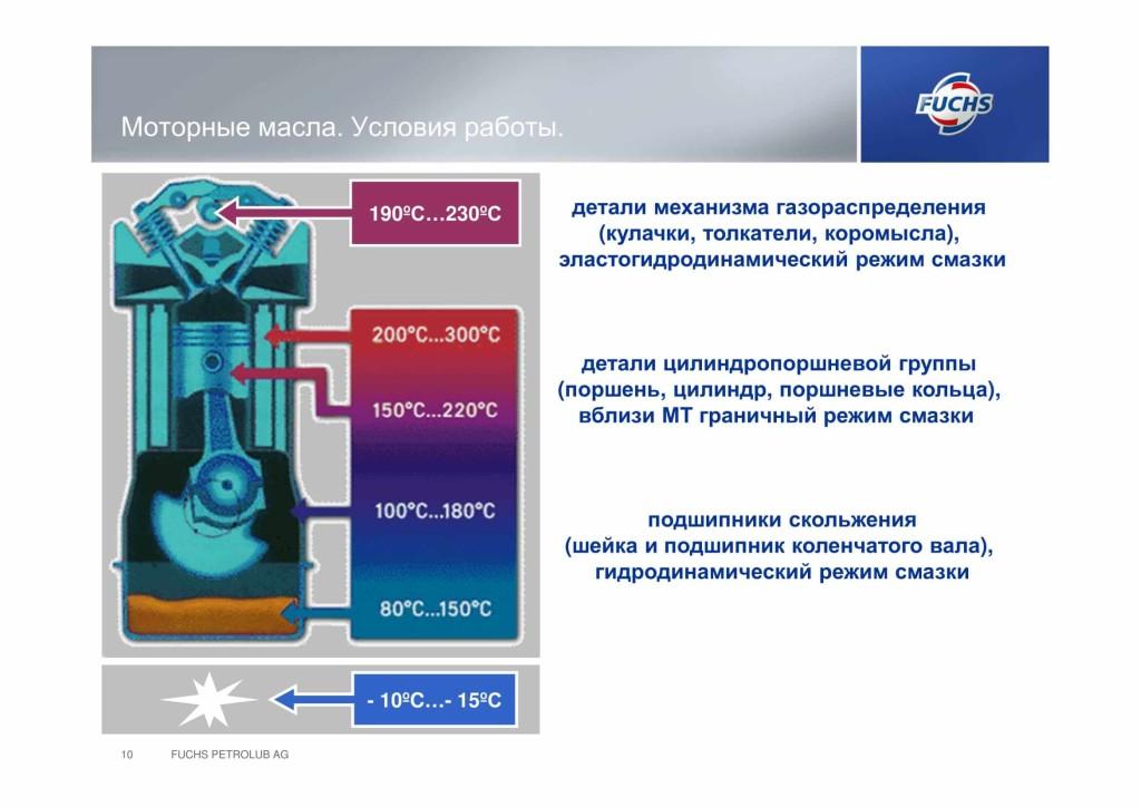 prezentatsia_motorka-11