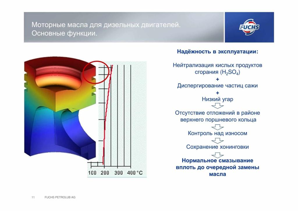 prezentatsia_motorka-12