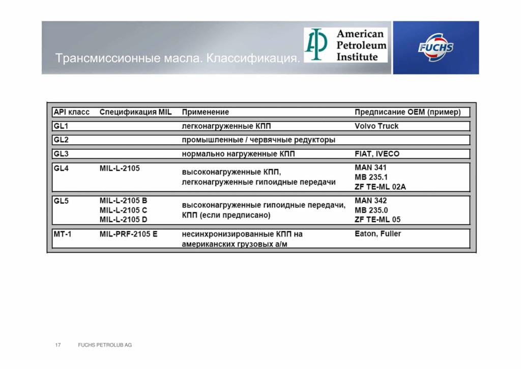 prezentatsia_motorka-18